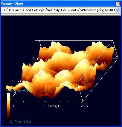 グラフェンシートの高さ一定モード水中AFM像