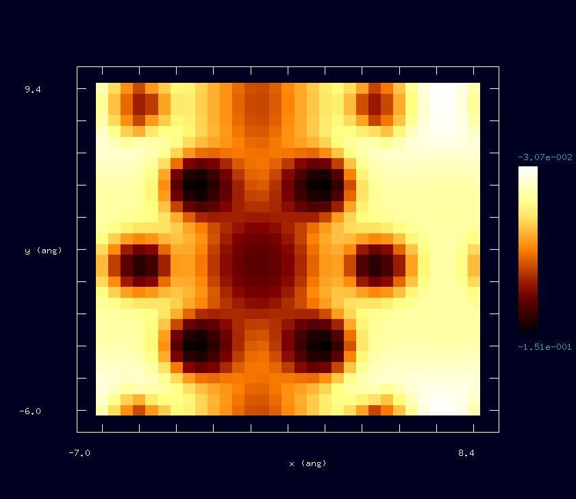 LCPD像のシミュレーション結果