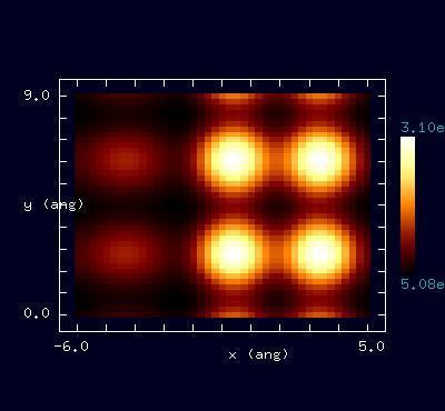 Si(001)-3x1:H表面のSTM像のシミュレーション結果