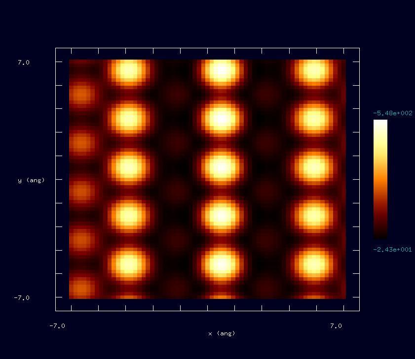 Au(001)-5x1のトンネル電流像(明暗を反転)