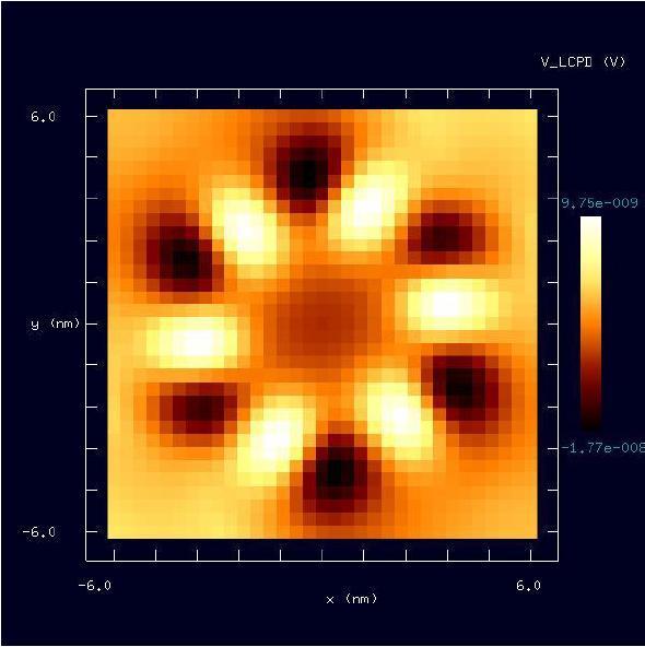 計算結果の LCPD 画像